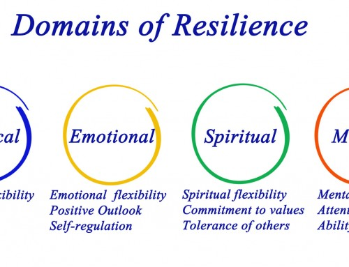 Overcome adversity and hardship! Resilience is the hot topic right now